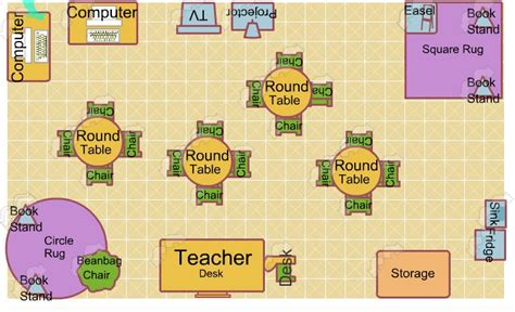 classroom layout ideas for second grade classroom layout ms goodell s 2nd grade classroom