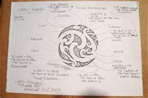 tattoo koru meaning 1000 images about double koru on pinterest maori bone