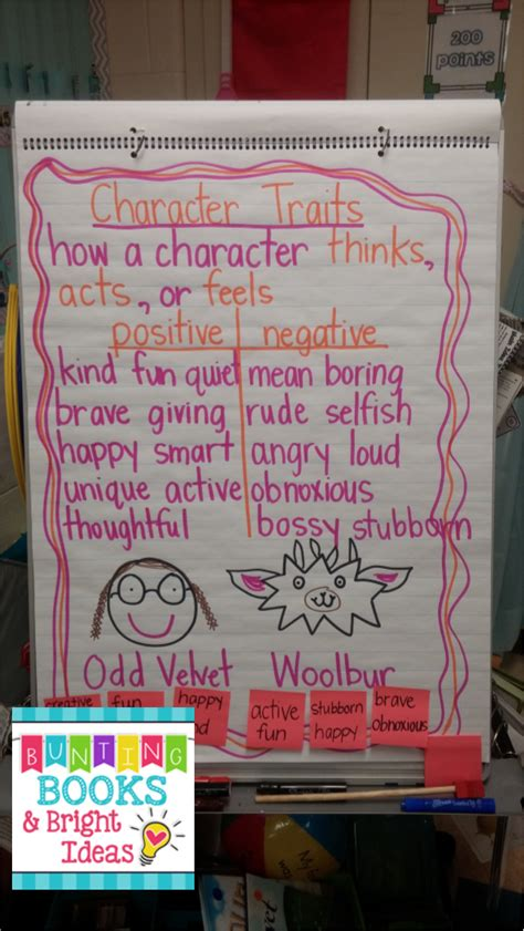 picture books character traits bunting books and bright ideas character traits