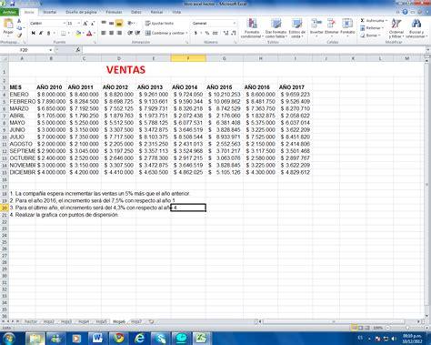 cuantos es el salario minimo mensual 2016 en venezuea cuanto equivale el minimo 2016 cuanto equivale un