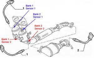 P1135 Fiat Alfa Romeo Forum Jts Seles Fault Code Help Alfadiag