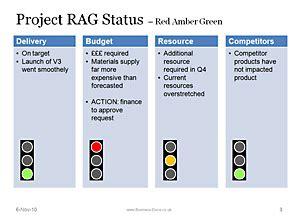 powerpoint project status dashboard template thursday tech talk stoplights working tech