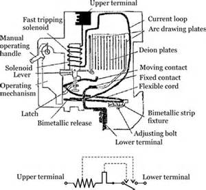 electrical switching devices and insulators digital