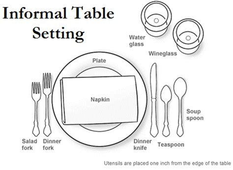of civility table etiquette guide to informal