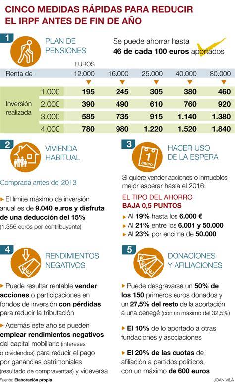 casilla de ganancias patrimoniales por acciones irpf 2015 191 qu 233 se puede hacer para pagar menos en el irpf 2015