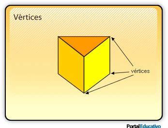 figuras geometricas regulares cuerpos geom 233 tricos por el ra 250 l manelic thinglink