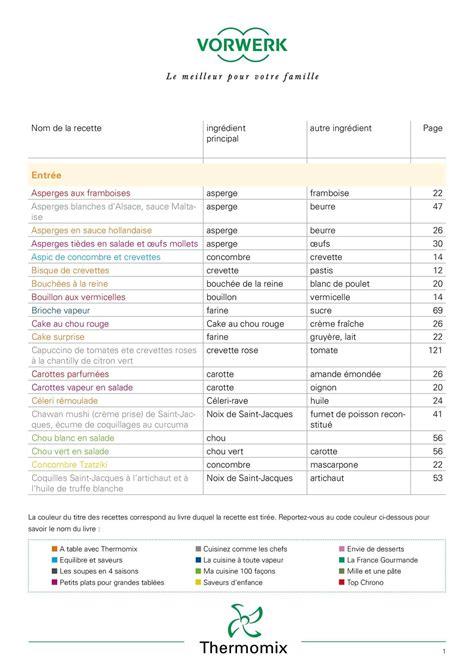 ma cuisine 100 fa輟ns thermomix pdf calam 233 o index des livres
