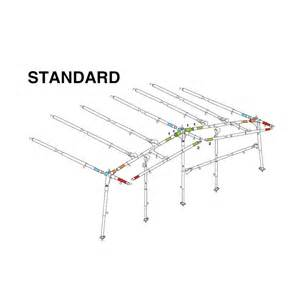 coloured labels coding awning frames you can