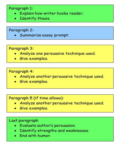 informative essay map writefiction581 web fc2 com improve essay score sat writefiction581 web fc2 com