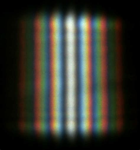interference pattern of white light resolution requirements for lenses page 42 avs forum