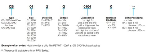 avx resistors datasheet avx resistors datasheet 28 images vc08lc18a500dp avx corporation circuit protection digikey