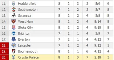 epl table kenyan time the standard kenya epl table 2017 18 the latest