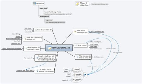 Notes Software functionality testing mindmap automation beyond