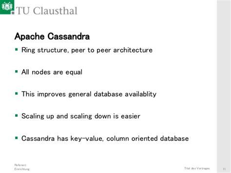 tutorialspoint nosql benchmarking top nosql databases apache cassandra apache