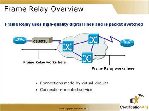 Ccna Training 187 Ccna Frame Relay 2 | cisco ccna frame relay part i certificationkits com