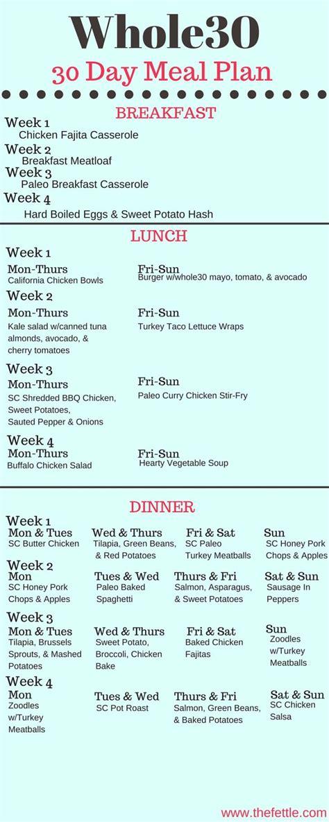 Allintitle 30 Day Detox Diet Plan by Https Paleo Diet Menu Paleodietplan The