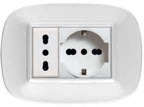 power outlet type l world standards