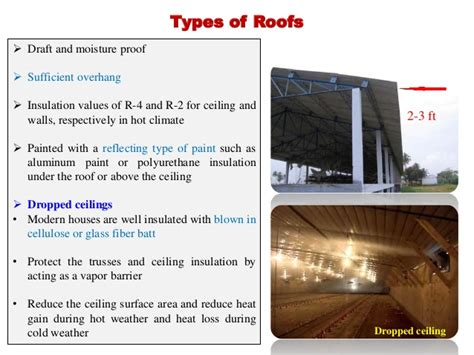 Types Of Houses by Poultry Housing System