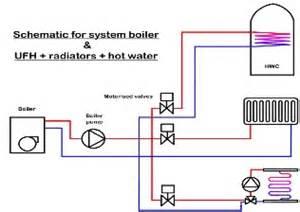 combining underfloor heating with traditional radiators