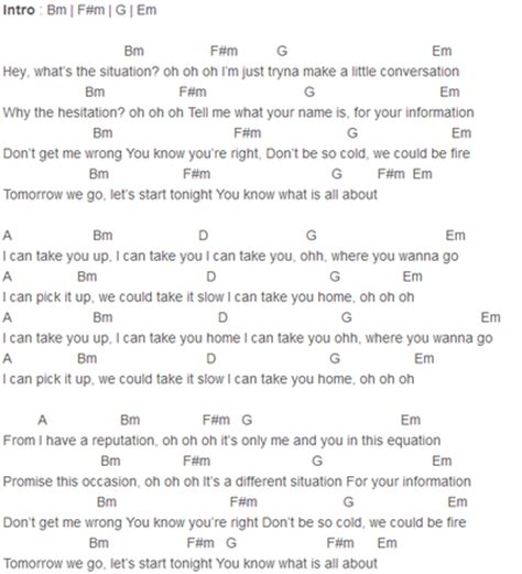 strumming pattern love yourself all chords of justin bieber believe acoustic album rungr0j