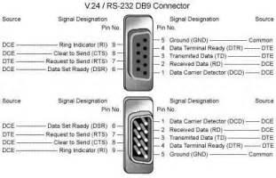 кабель интерфейсный db9f db9m tkc