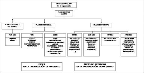 lista de cadenas hoteleras nacionales planificaci 211 n de proyectos unidad iii planificaci 211 n de