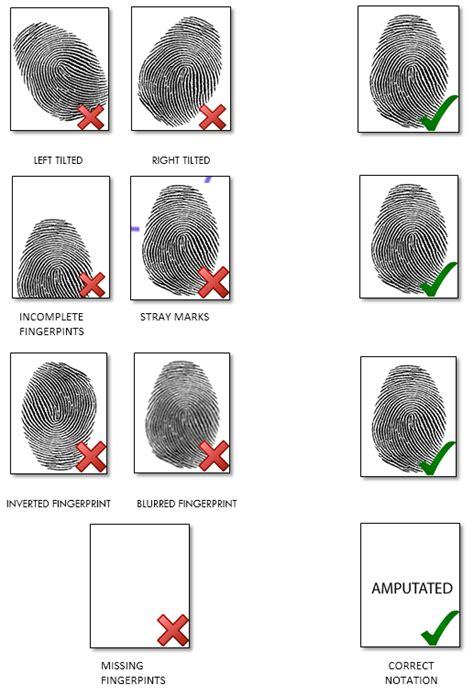 capturing fingerprints pak identity