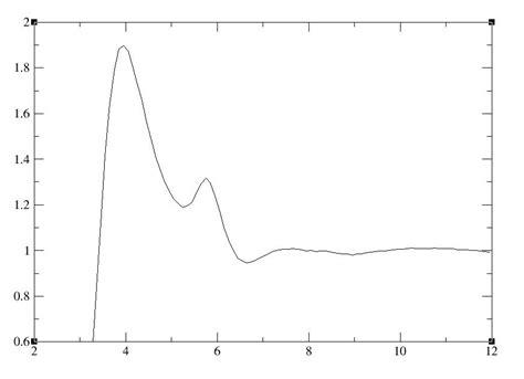 amber tutorial ionic liquid tutorial a room temperature ionic liquid
