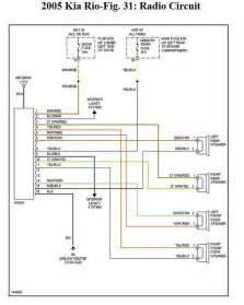 kia sedona audio wiring diagram kia wiring diagram free