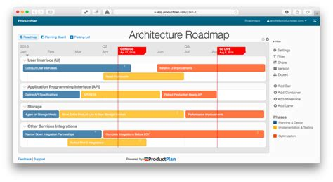 it architecture roadmap template