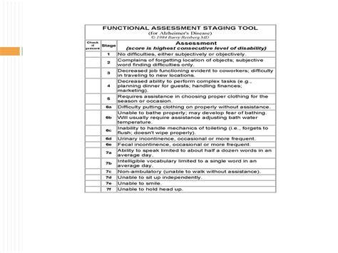 online resume listings example good resume template