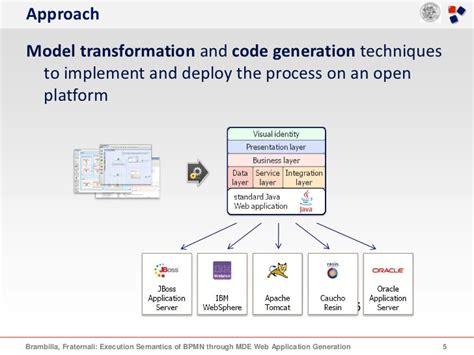 explain execution process of net application execution semantics of bpmn through mde web application