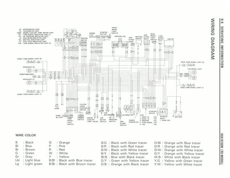 Berühmt 2005 Suzuki Gsxr 600 Schaltplan Ideen - Die Besten ...