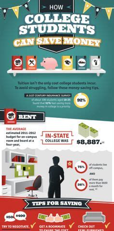 money smarts what students want graduates need and parents wish to about money books 1000 images about college on colleges