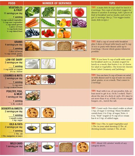 what s the healthiest diet to follow if you re not a vegetarian nutrition action