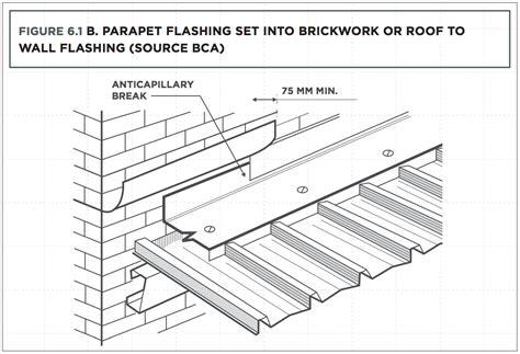 tile roof parapet roof parapet bur systems sc 1 st firestone