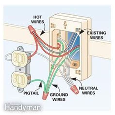 electrical outlet wire colors 1000 images about ele wiring on electrical