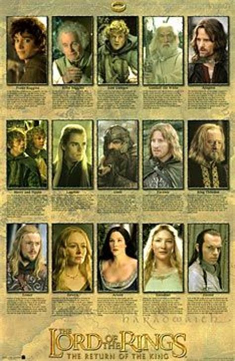 community post which quot lord of the rings quot character