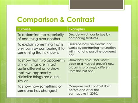 in between the two books comparison contrast essay