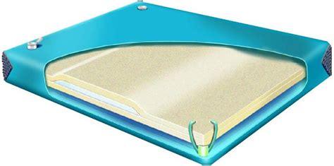 California King Size Waterbed Mattress 90 Percent Waveless Waterbed Mattress For California King And Single Hardside Water