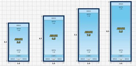 residential swimming pool dimensions standard american hwy