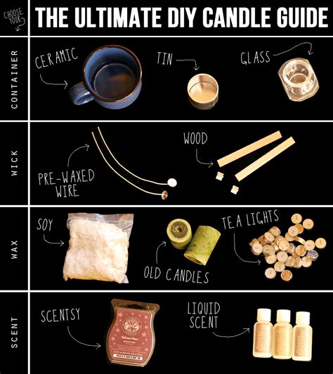 How To Make A Candle Wick | the ultimate diy candle guide