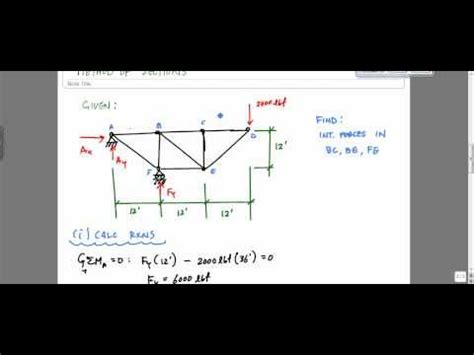 Analysis Of Truss Method Of Sections Exle by 17 Best Ideas About Structural Analysis On