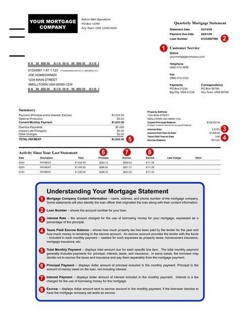 Credit Explanation Letter For Fha Mortgage Sle Fha Loans Types Of Loans Hypotec