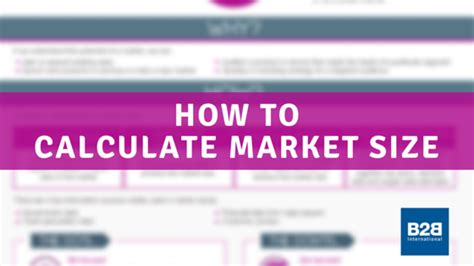 calculate your market size with our infographic