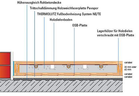 Fließestrich Auf Holzboden by Thermolutz Fu 223 Bodenheizung System Ne Te Renoplus Thermolutz