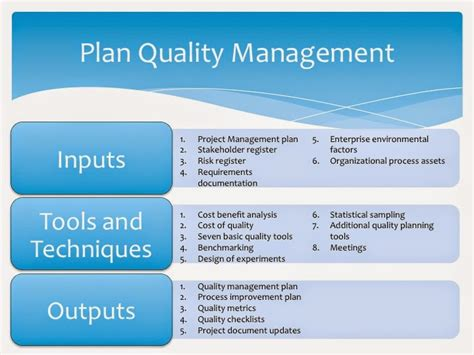 quality plan sle template pmp study guide project quality management plan quality