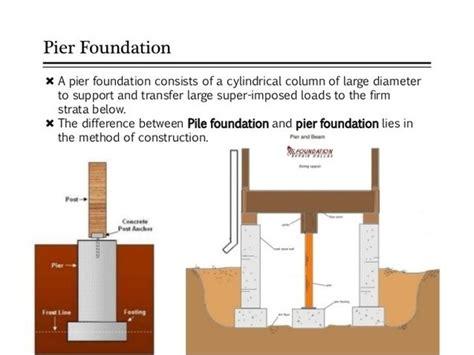 pier vs column what is a pier foundation quora
