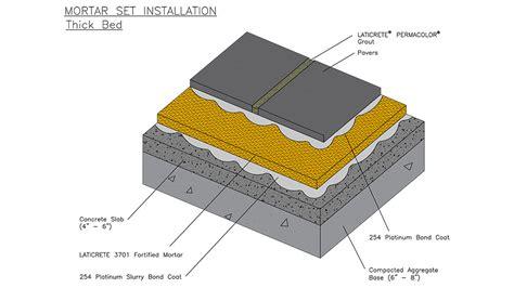 Bituminous Setting Bed Bituminous Setting Bed Bituminous Installation Method Tile Tech Pavers Pavers On Bituminous