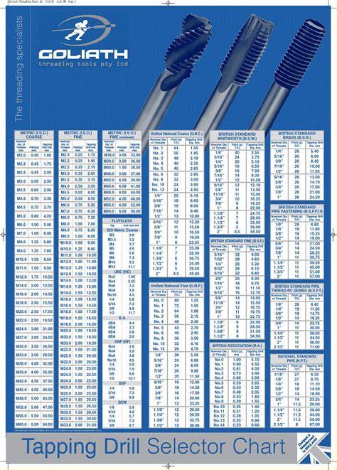 goliath list tapdiedrill chartjpg metal working tools